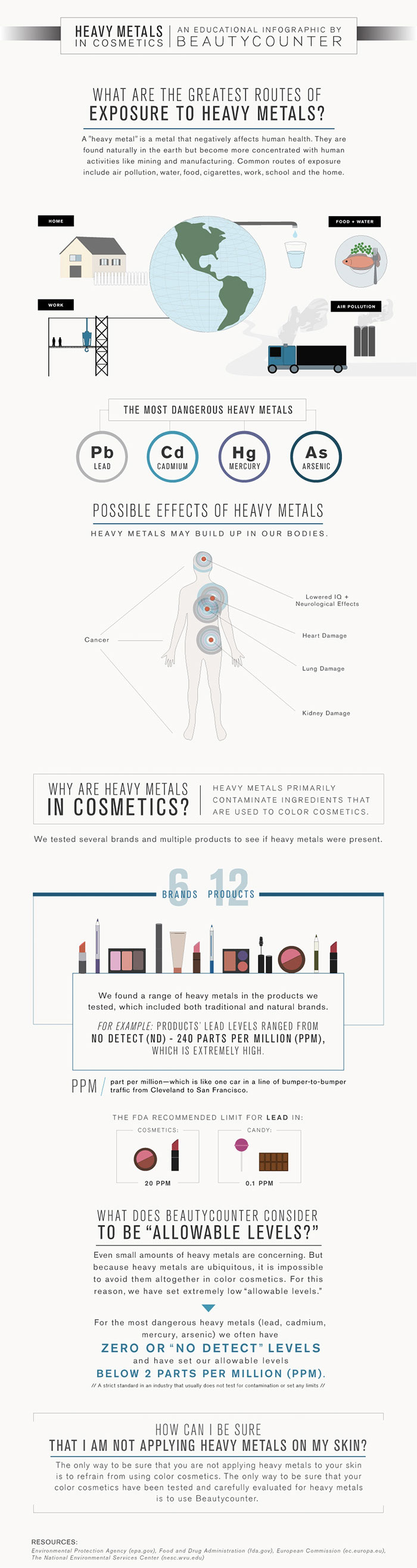 heavy-metals-in-cosmetics