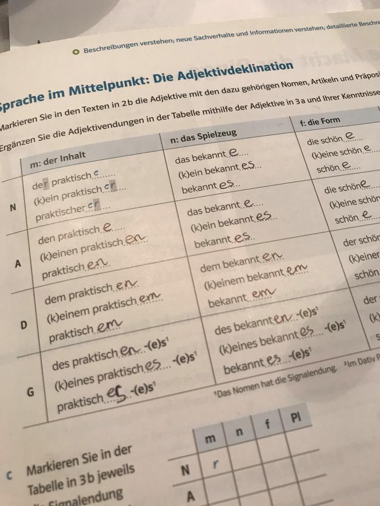 как выучить немецкий kryscina